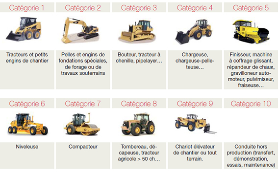 Engins de chantier pdf